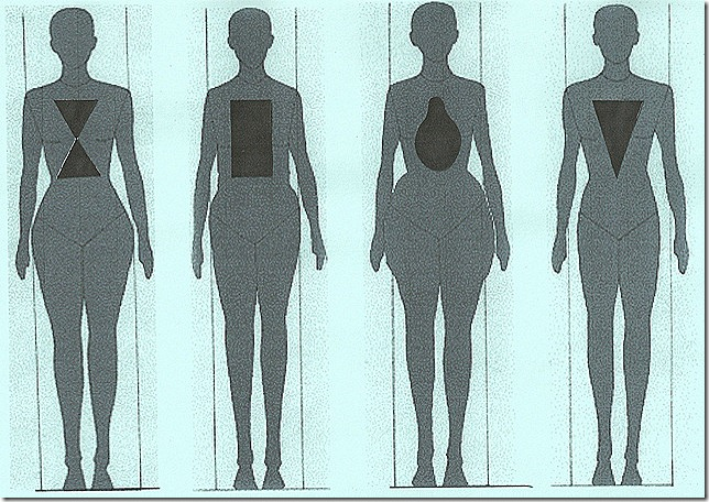 body type choosing a dress